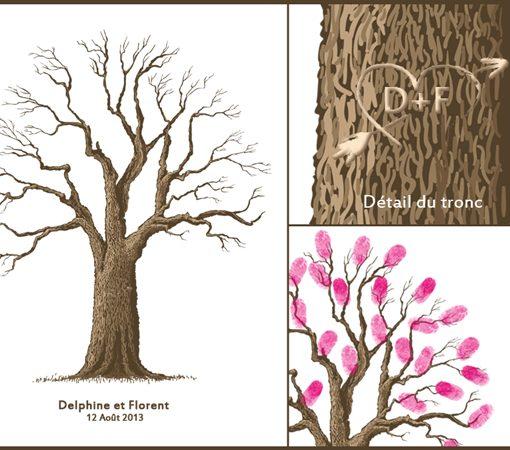 arbre empreintes a imprimer la crafterie. Black Bedroom Furniture Sets. Home Design Ideas